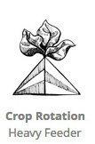 Crop_Rotation_RLC_Heavy
